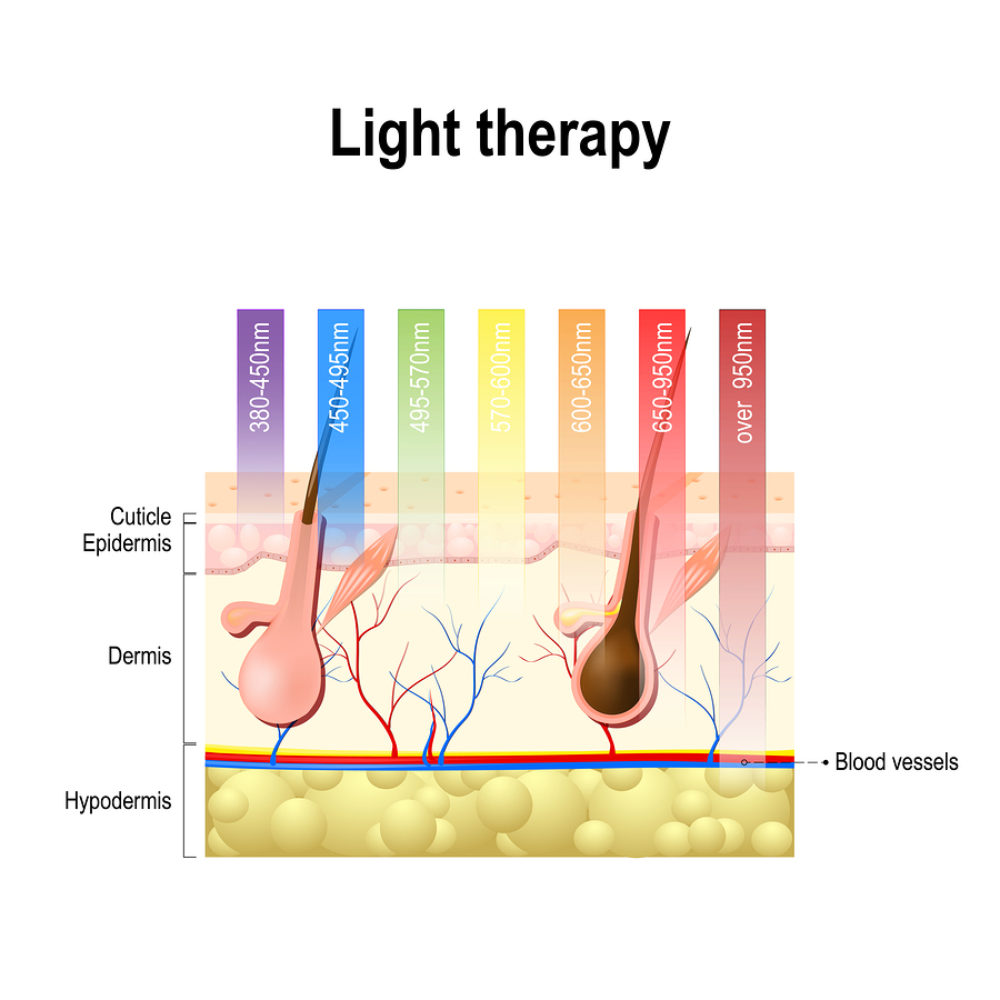 laser hair growth treatment